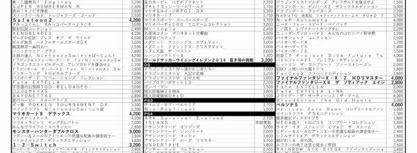 【名張本店】最新ゲーム買取リスト