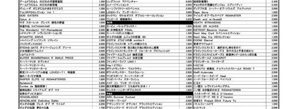 【ネクスト・ワン名張本店】ゲーム高価買取チラシ6月後半版